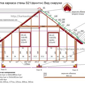 Бюджетне будівництво каркасно щитового одноповерхового будинку 6х6