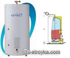 Електричні водонагрівачі