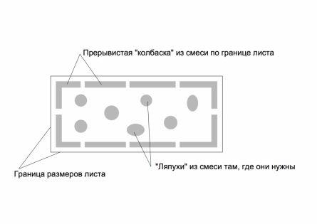 Електронезавісіми газові котли