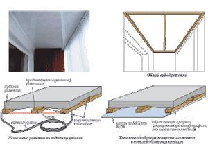 Як лекго встановити підвісну стелю у ванній кімнаті своїми руками