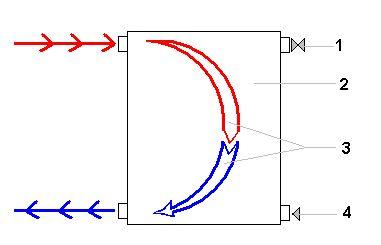 Як правильно підключити радіатори опалення - схеми і креслення