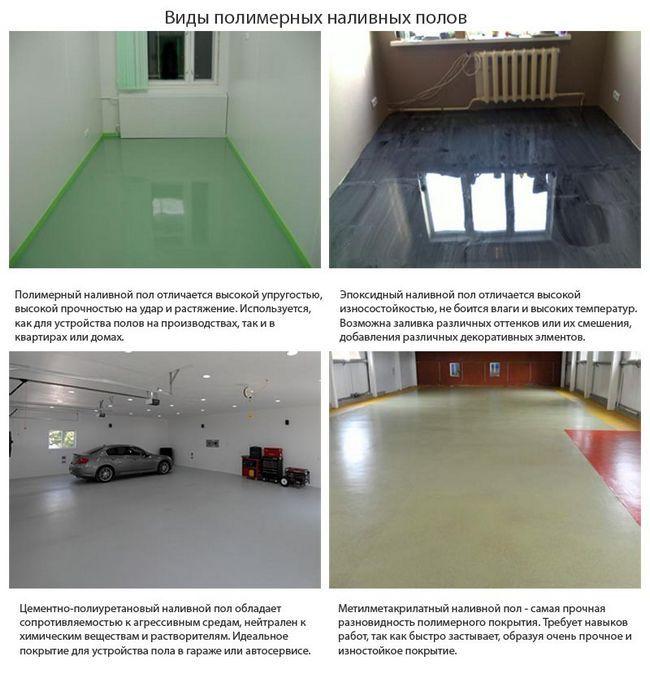 Фото: Види полімерних підлог для промислового і приватного сектора