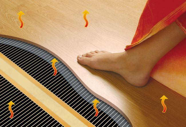 Теплий плівковий підлогу