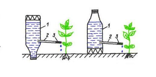 У корпусі пляшки трохи вище днища роблять отвір діаметром трохи менше, ніж діаметр майбутньої капілярної трубки