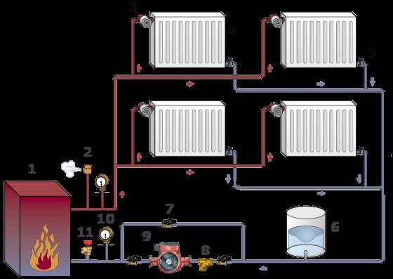 Однотрубна і двухтрубная системи опалення приватного будинку, котеджу або дачі