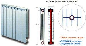 Посилені біметалічні радіатори опалення