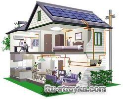 Заміна електропроводки