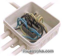 Значення електромонтажних робіт під час ремонту